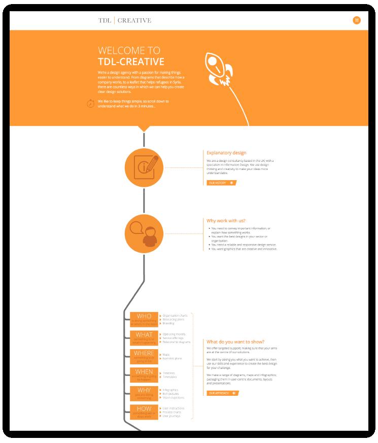 TDL-Creative website