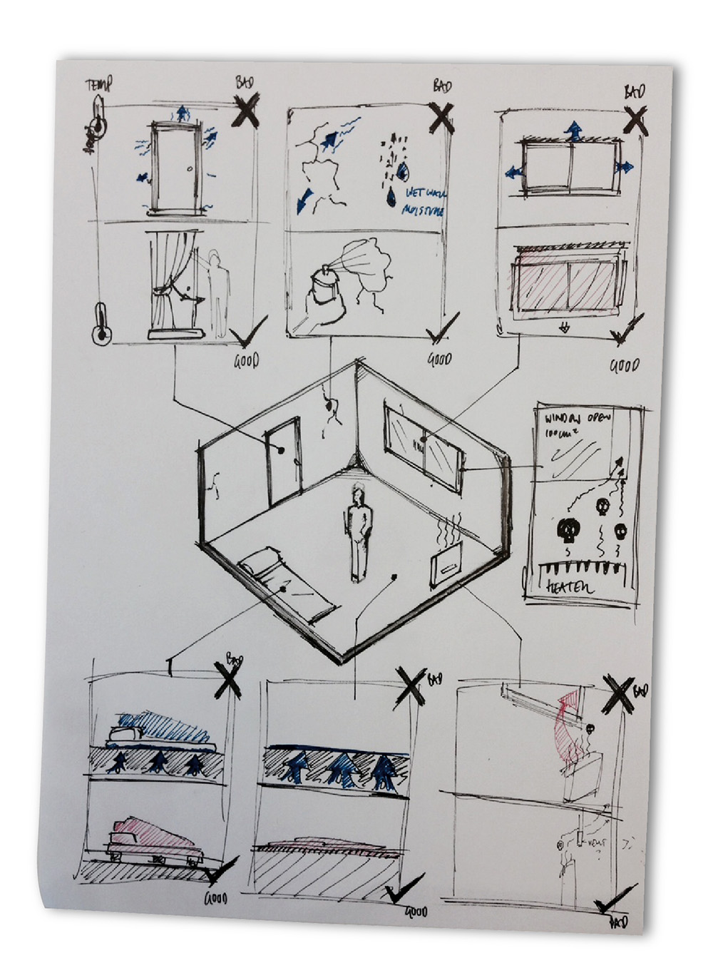 TDL instruction manual illustration