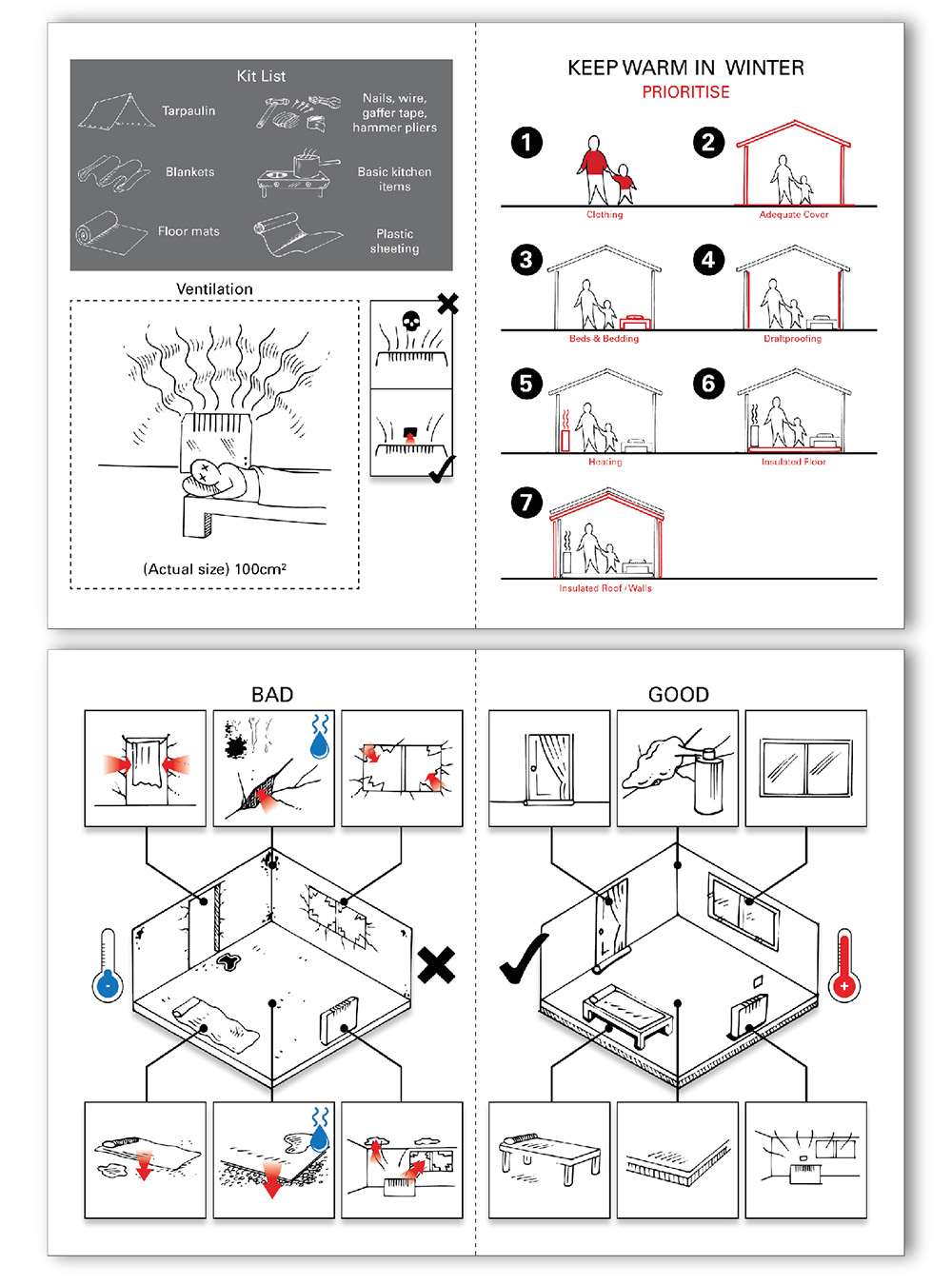 TDL instruction manual concepts