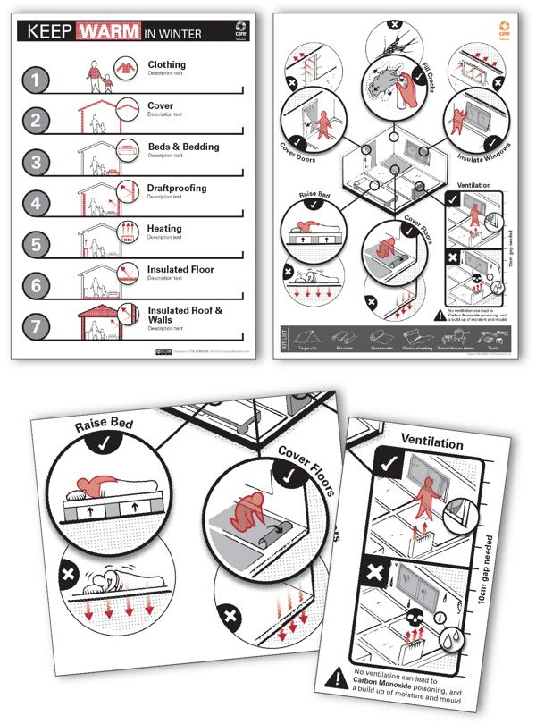 TDL instruction manual test pilot