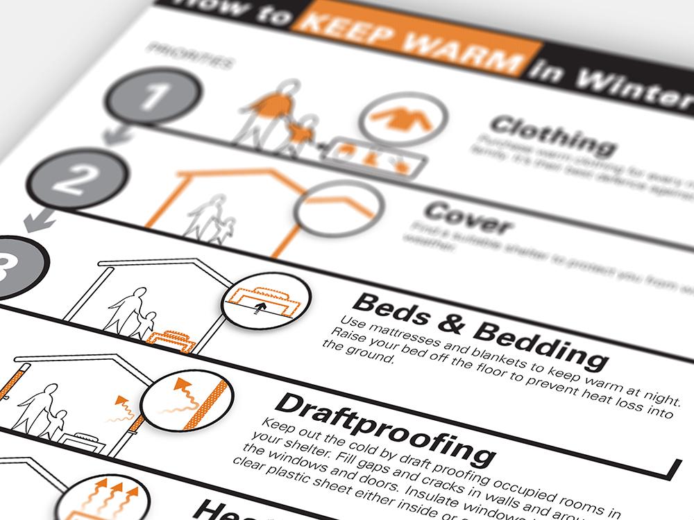 TDL instruction manual priorities