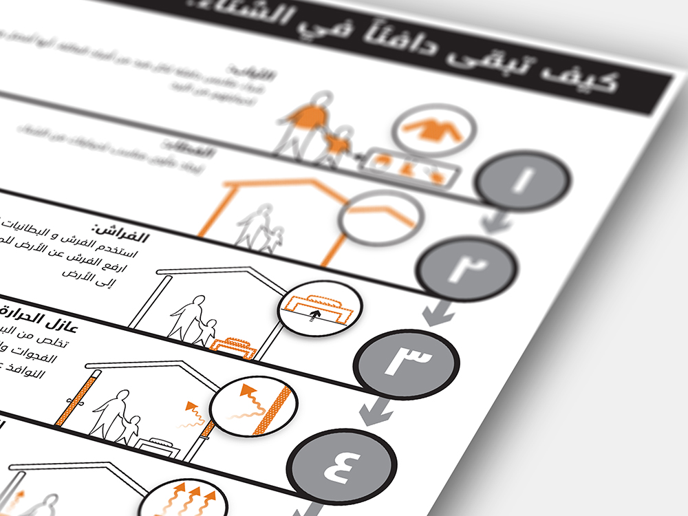 TDL instruction manual arabic