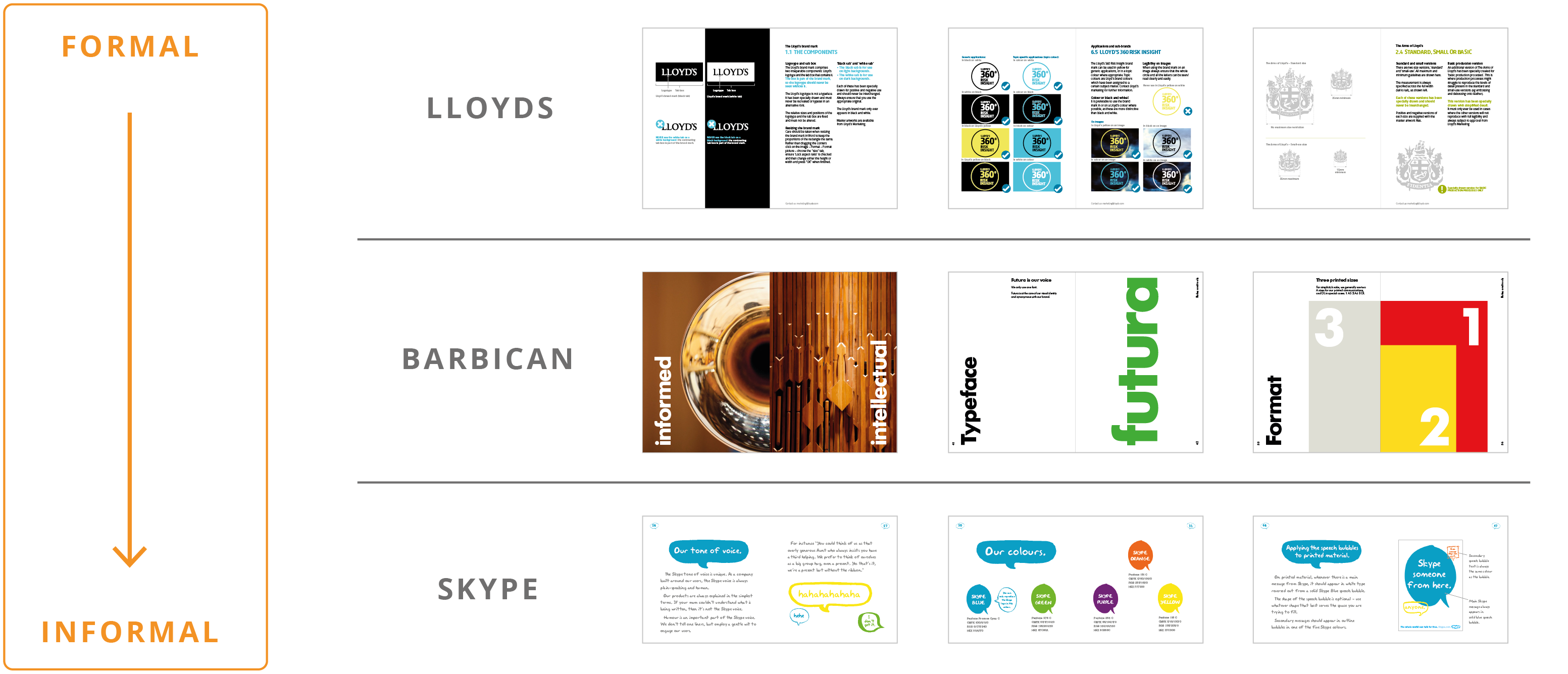 Brand Guidelines Examples