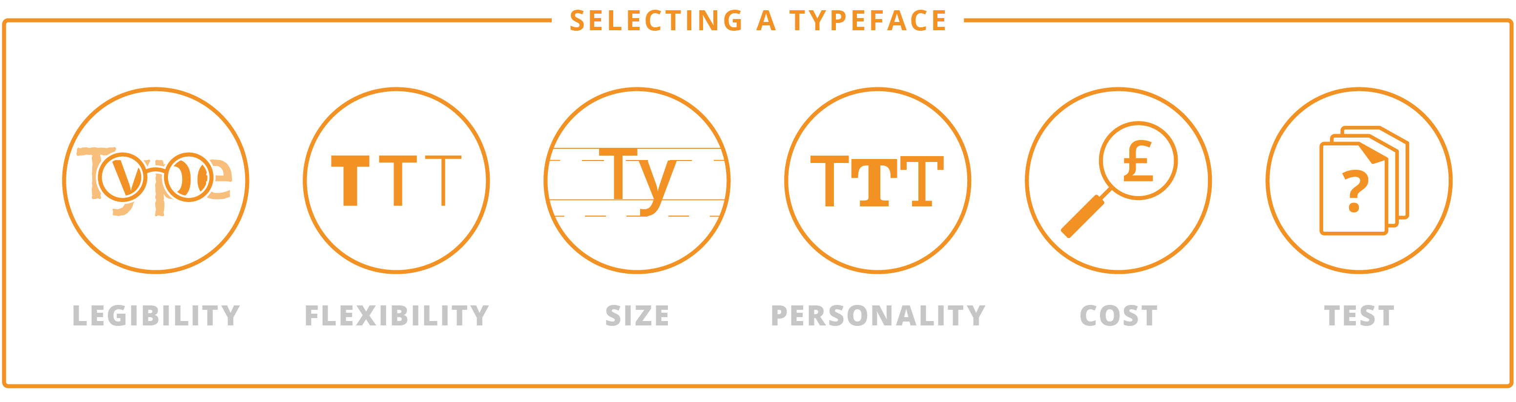 Selecting typeface