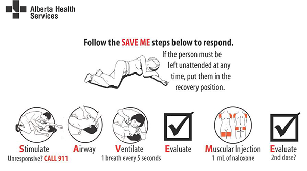 SAVE ME - first aid