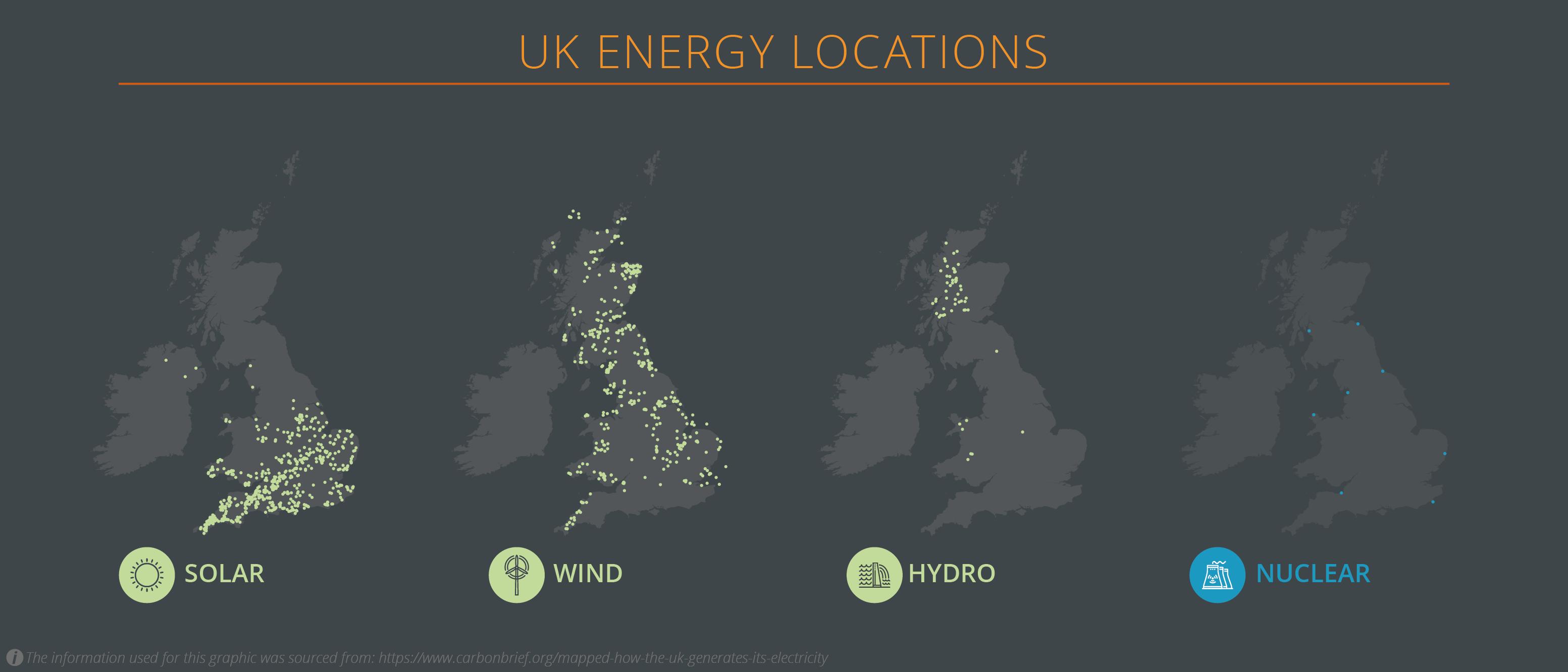 UK Energy production locations