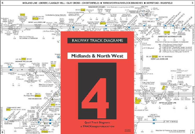 Railway Track Diagrams