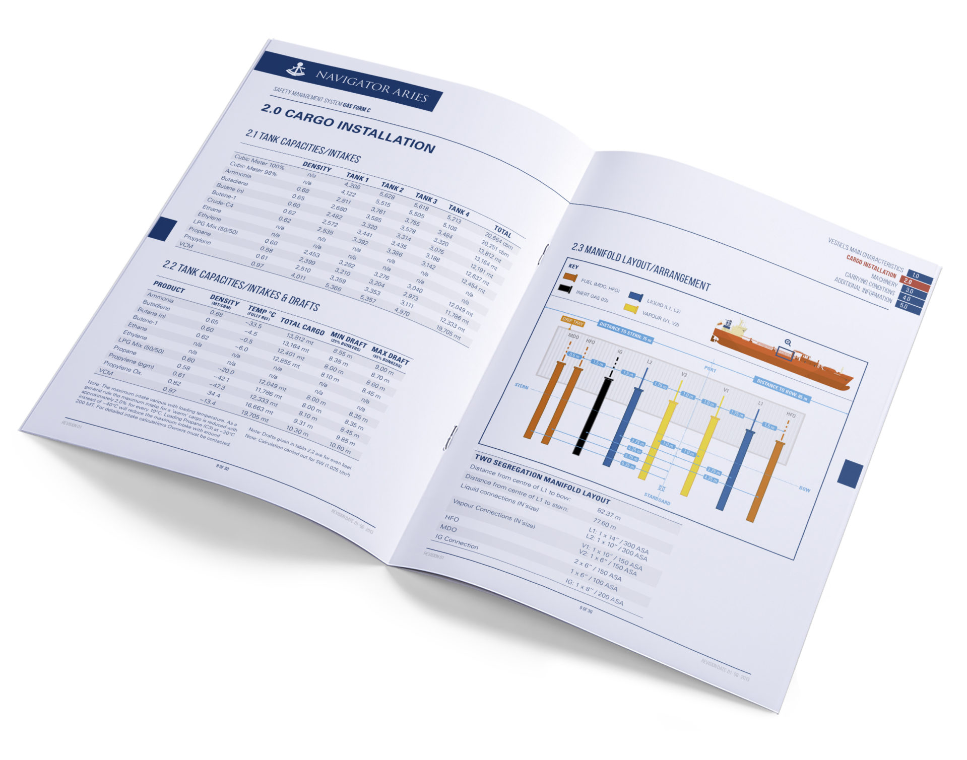 Navigator Gas Brochure tables
